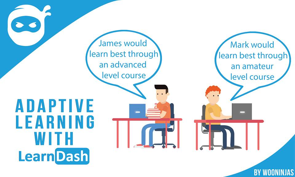 Adaptive Learning with LearnDash